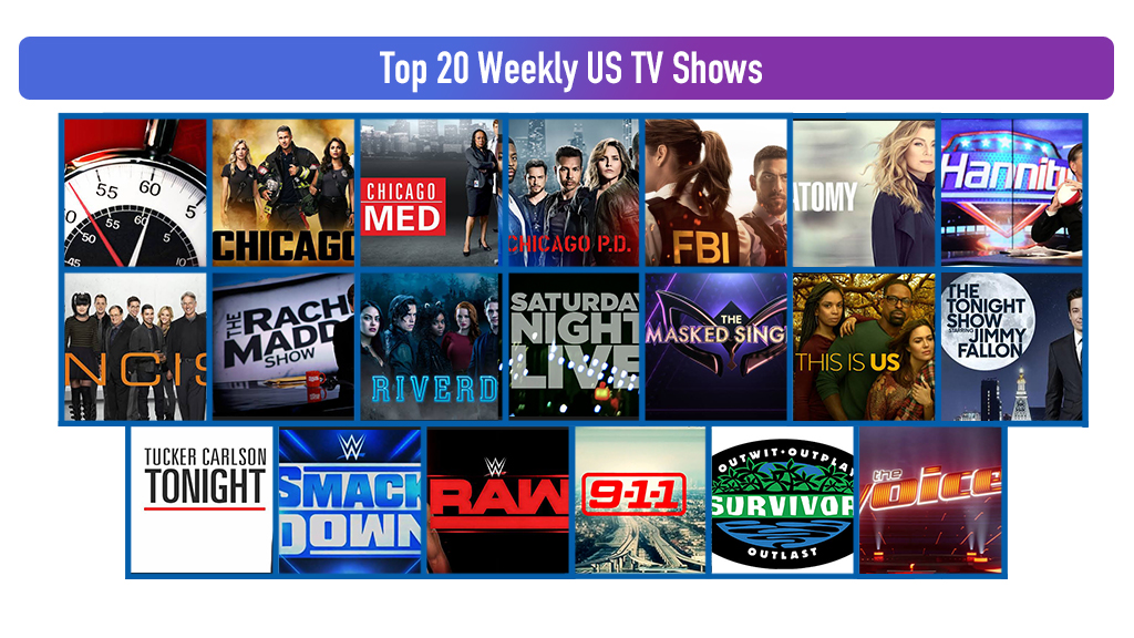 Top 20 Weekly Shows in the U.S.