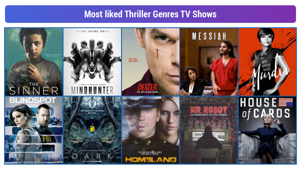 Most liked Thriller Genre TV Shows – Live Chat with ViewChat